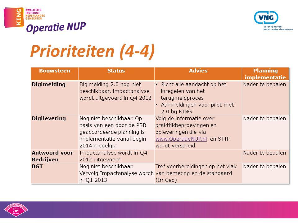 Prioriteiten (4-4)