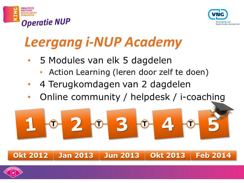 T T T T T T T T 11 22 33 44 55 Okt 2012 Jan 2013 Jun 2013 Okt 2013 Feb 2014 • 5 Modules van elk 5 dagdelen • Action Learning (leren door zelf te doen) • 4 Terugkomdagen van 2 dagdelen • Online community / helpdesk / i-coaching Leergang i-NUP Academy