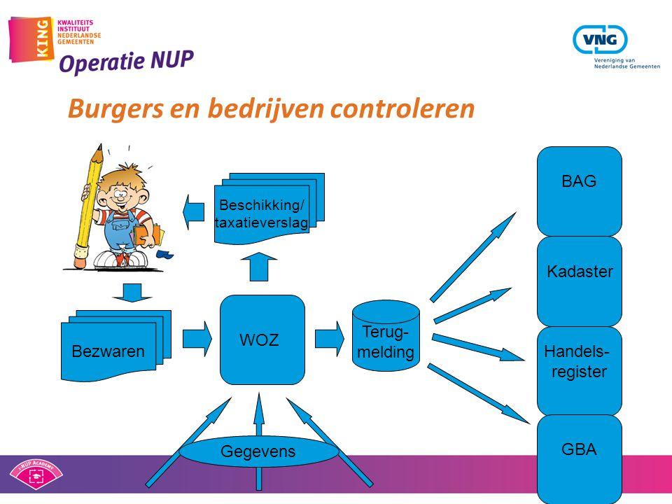 Burgers en bedrijven controleren WOZ Bezwaren Terug- melding BAG Kadaster Handels- register GBA Beschikking/ taxatieverslag Gegevens