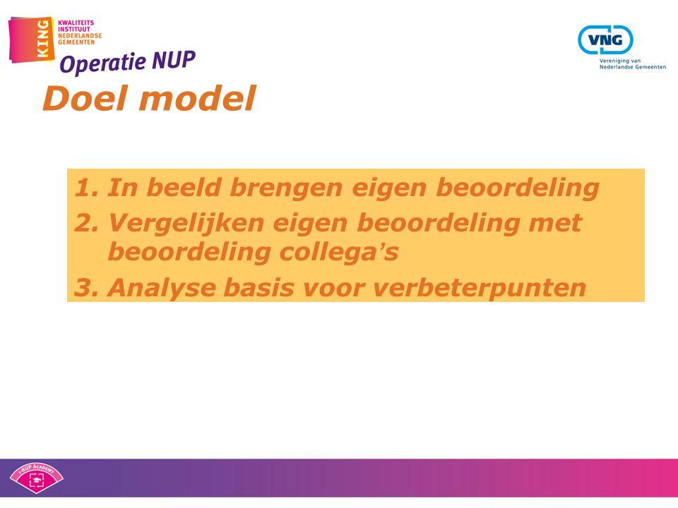 Doel model 1.In beeld brengen eigen beoordeling 2.Vergelijken eigen beoordeling met beoordeling collega's 3.Analyse basis voor verbeterpunten