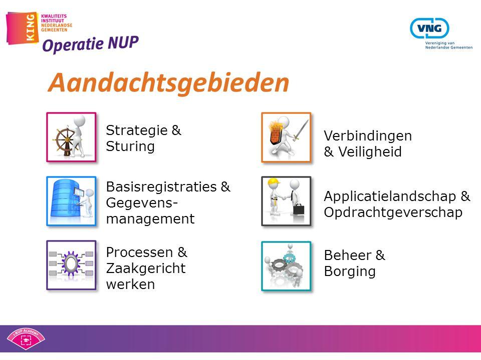 Aandachtsgebieden Strategie & Sturing Basisregistraties & Gegevens- management Processen & Zaakgericht werken Verbindingen & Veiligheid Applicatieland
