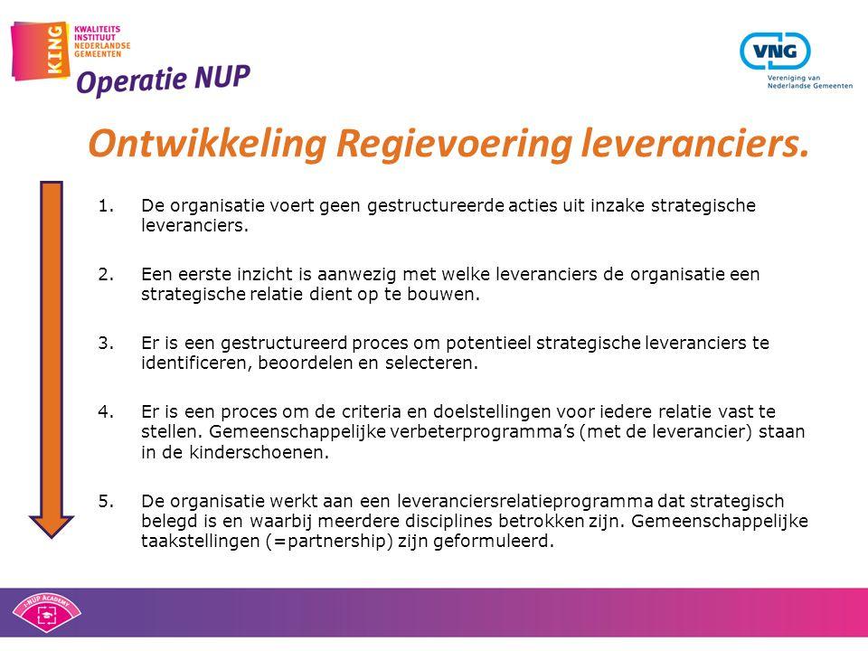1.De organisatie voert geen gestructureerde acties uit inzake strategische leveranciers.