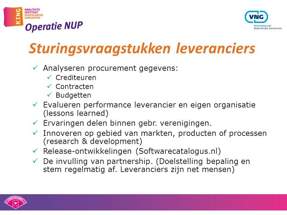  Analyseren procurement gegevens:  Crediteuren  Contracten  Budgetten  Evalueren performance leverancier en eigen organisatie (lessons learned)  Ervaringen delen binnen gebr.