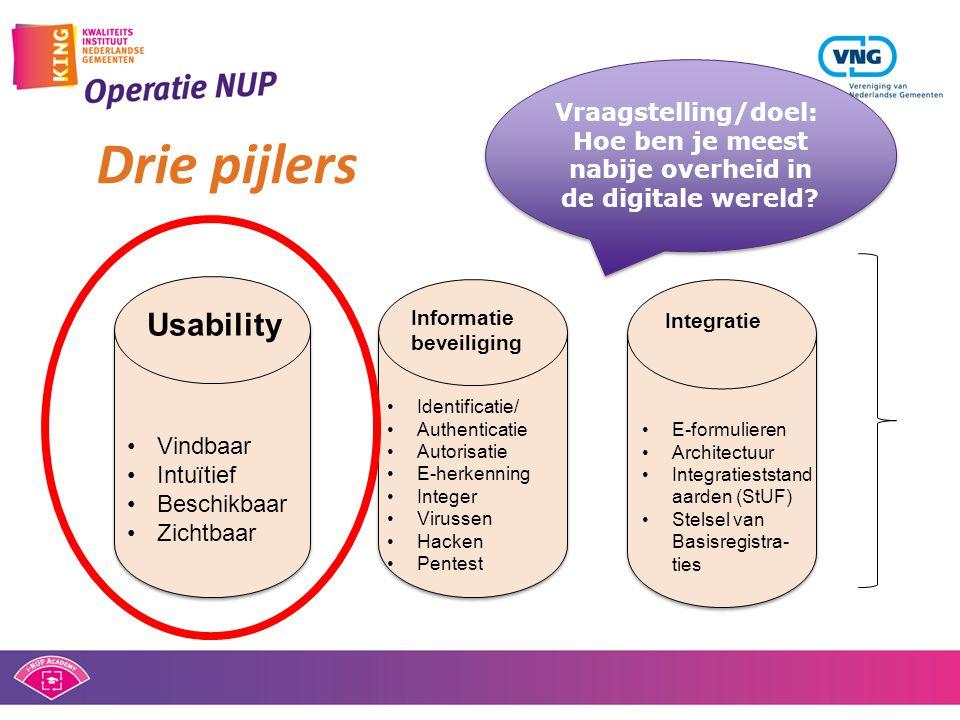 Drie pijlers Usability Informatie beveiliging Integratie •Vindbaar •Intuïtief •Beschikbaar •Zichtbaar •Identificatie/ •Authenticatie •Autorisatie •E-h