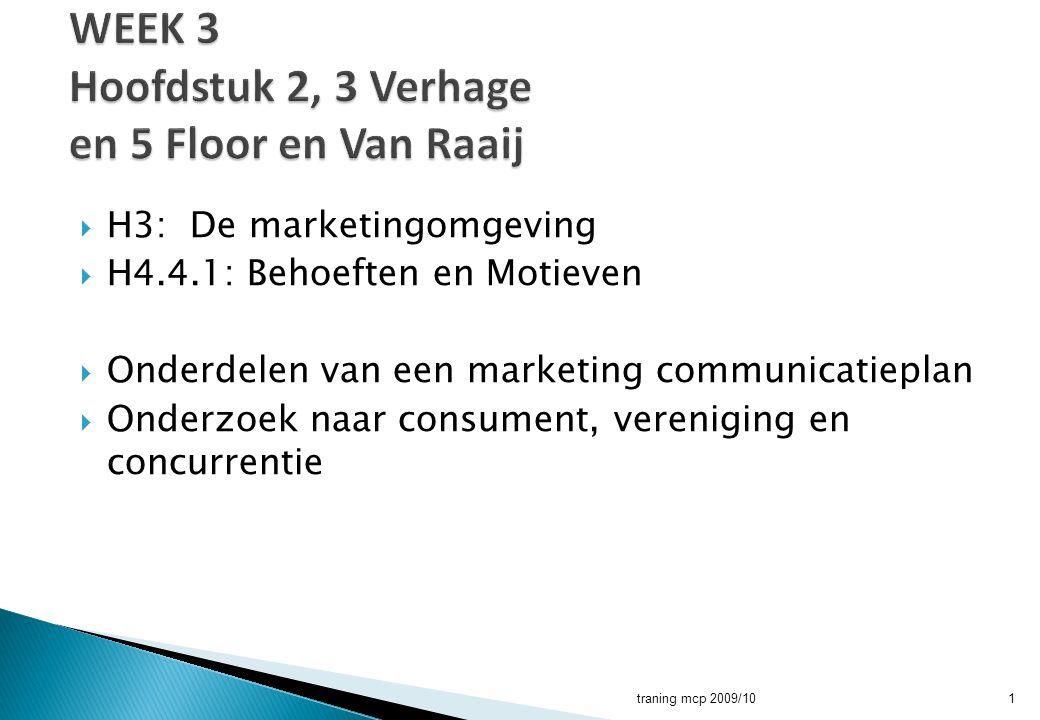  H3: De marketingomgeving  H4.4.1: Behoeften en Motieven  Onderdelen van een marketing communicatieplan  Onderzoek naar consument, vereniging en c