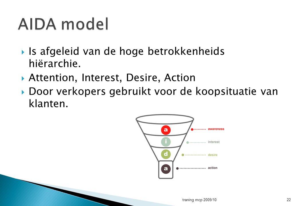  Is afgeleid van de hoge betrokkenheids hiërarchie.  Attention, Interest, Desire, Action  Door verkopers gebruikt voor de koopsituatie van klanten.