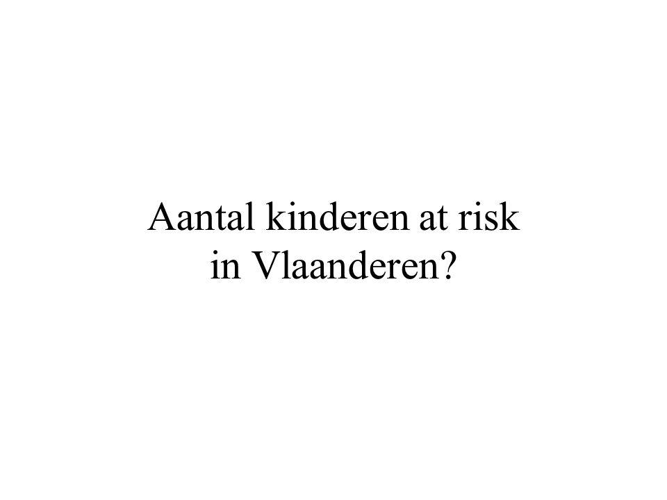 Aantal kinderen at risk in Vlaanderen