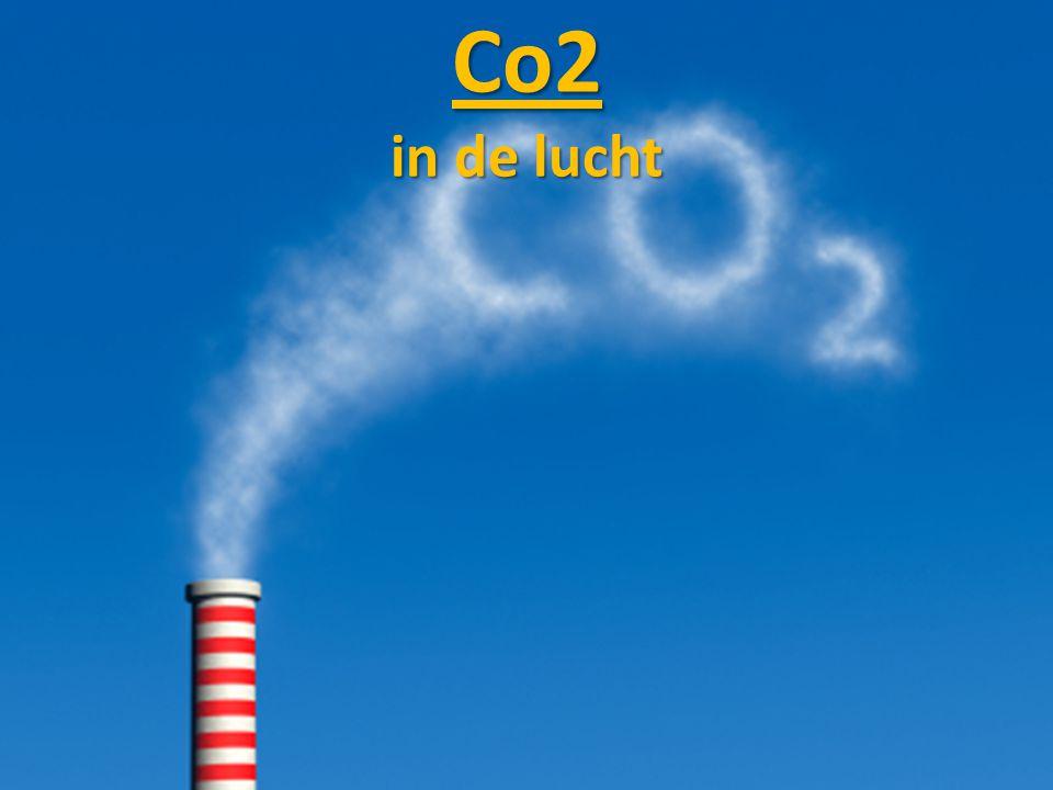 Co2 in de lucht