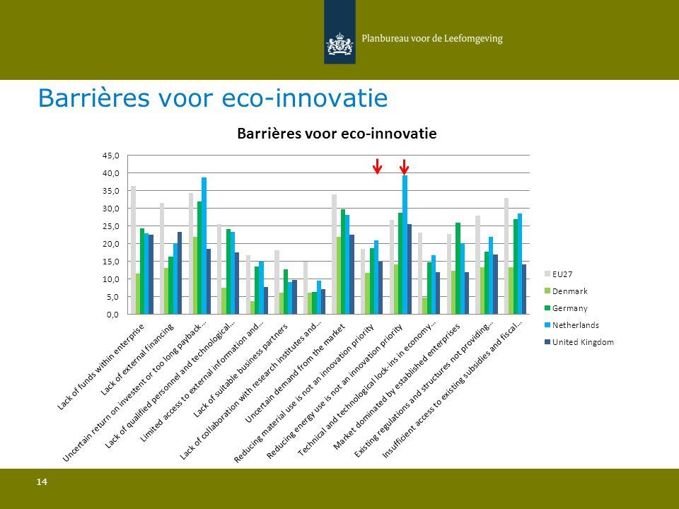 Barrières voor eco-innovatie 14