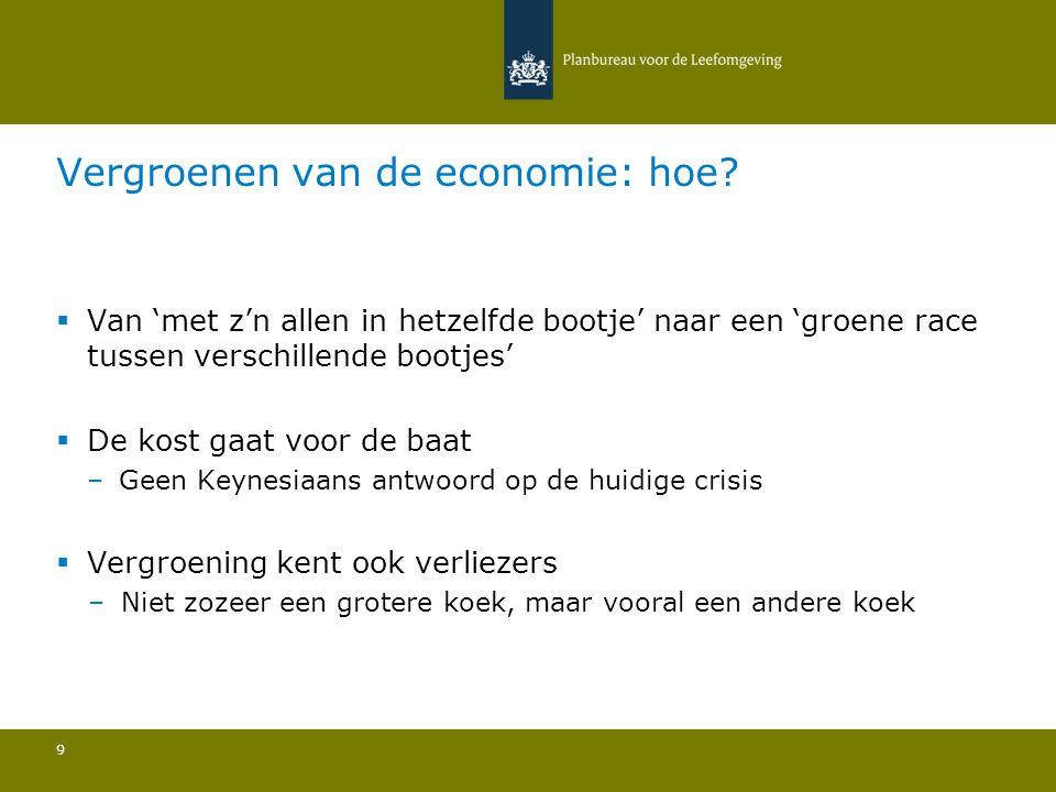 Vergroenen van de economie: hoe.