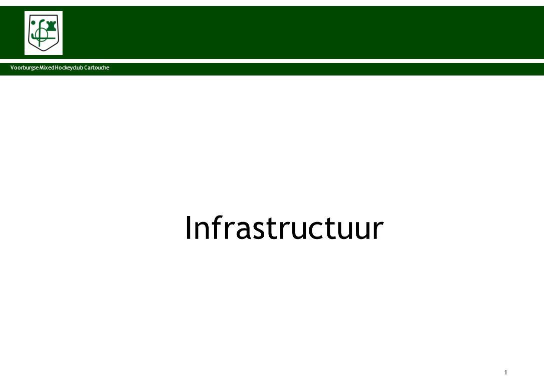 • Aanpassingen aan clubhuis • De velden Voorburgse Mixed Hockeyclub Cartuche Voorburgse Mixed Hockeyclub Cartouche Infrastructurele plannen