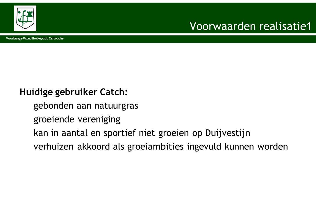 Huidige gebruiker Catch: gebonden aan natuurgras groeiende vereniging kan in aantal en sportief niet groeien op Duijvestijn verhuizen akkoord als groe