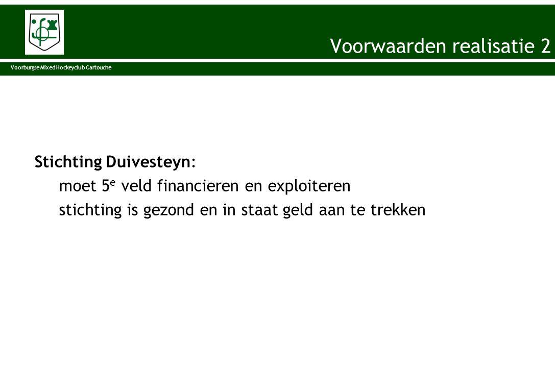 Stichting Duivesteyn: moet 5 e veld financieren en exploiteren stichting is gezond en in staat geld aan te trekken Voorburgse Mixed Hockeyclub Cartouc