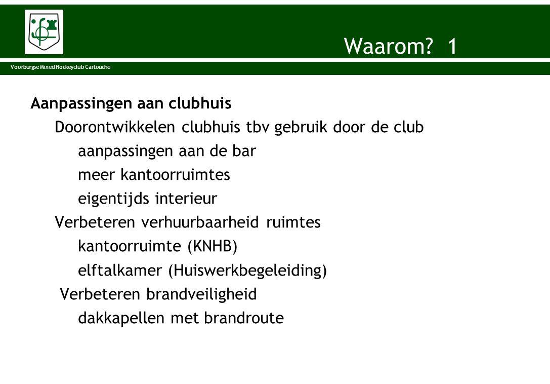 Een vijfde veld: meegroeien met ledental wachtlijstproblematiek Voorburgse Mixed Hockeyclub Cartuche Voorburgse Mixed Hockeyclub Cartouche Waarom.