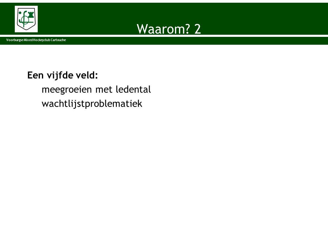 Een vijfde veld: meegroeien met ledental wachtlijstproblematiek Voorburgse Mixed Hockeyclub Cartuche Voorburgse Mixed Hockeyclub Cartouche Waarom? 2