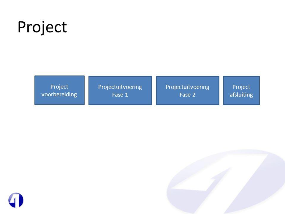 Project voorbereiding Projectuitvoering Fase 1 Project afsluiting Projectuitvoering Fase 2