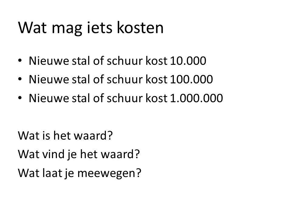 Wat mag iets kosten • Nieuwe stal of schuur kost 10.000 • Nieuwe stal of schuur kost 100.000 • Nieuwe stal of schuur kost 1.000.000 Wat is het waard?