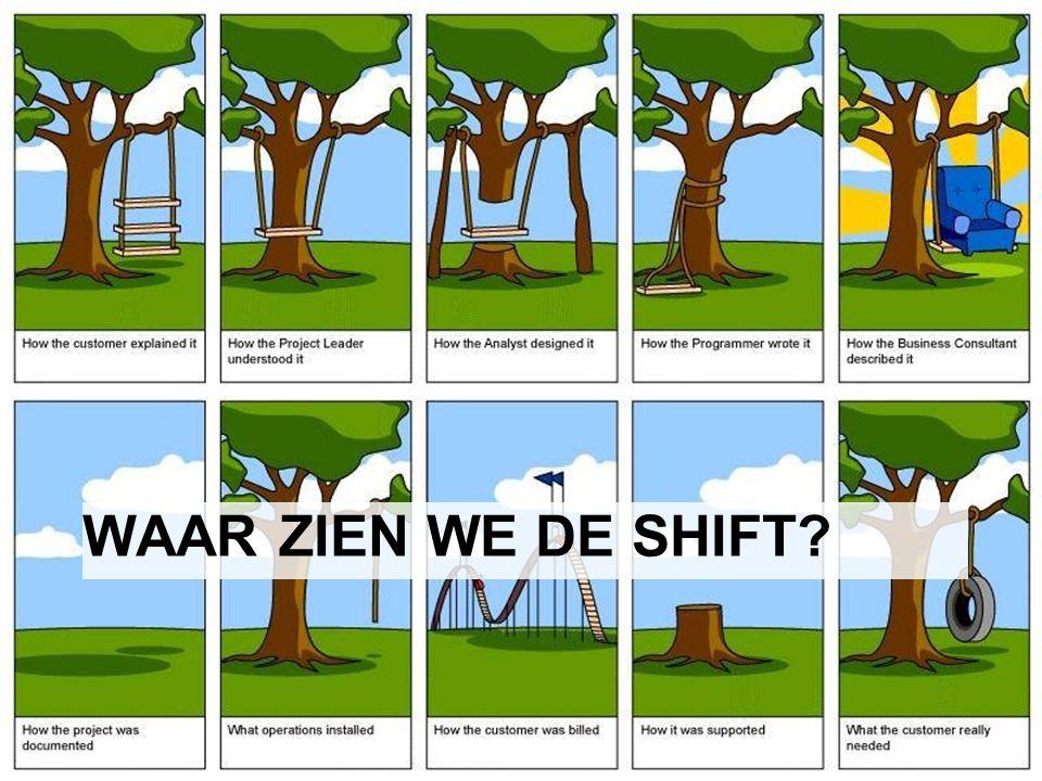 Page  20 WAAR ZIEN WE DE SHIFT?