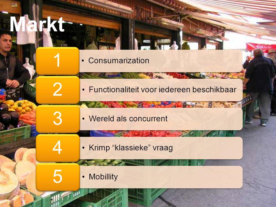 Page  21 Markt •Consumarization 1 •Functionaliteit voor iedereen beschikbaar 2 •Wereld als concurrent 3 •Krimp klassieke vraag 4 •Mobillity 5