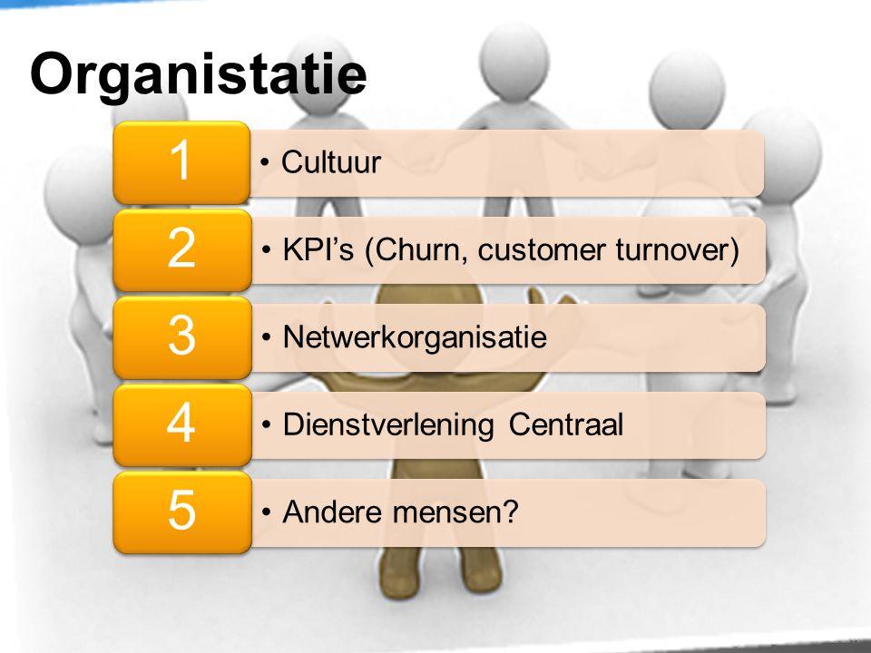 Page  32 Organistatie •Cultuur 1 •KPI's (Churn, customer turnover) 2 •Netwerkorganisatie 3 •Dienstverlening Centraal 4 •Andere mensen.