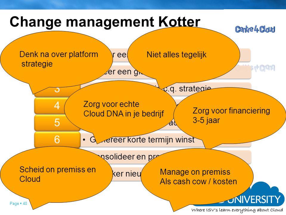 Page  40 Change management Kotter •Creëer een Sense of Urgency 1 •Creëer een gids organisatie 2 •Ontwikkel een visie c.q.