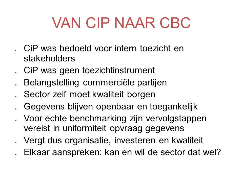VAN CIP NAAR CBC. CiP was bedoeld voor intern toezicht en stakeholders.CiP was geen toezichtinstrument.Belangstelling commerciële partijen.Sector zelf