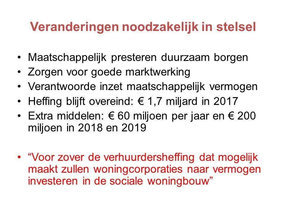 Veranderingen noodzakelijk in stelsel •Maatschappelijk presteren duurzaam borgen •Zorgen voor goede marktwerking •Verantwoorde inzet maatschappelijk vermogen •Heffing blijft overeind: € 1,7 miljard in 2017 •Extra middelen: € 60 miljoen per jaar en € 200 miljoen in 2018 en 2019 • Voor zover de verhuurdersheffing dat mogelijk maakt zullen woningcorporaties naar vermogen investeren in de sociale woningbouw