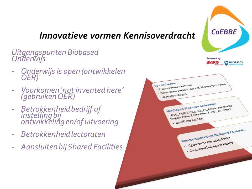Innovatieve vormen Kennisoverdracht Uitgangspunten Biobased Onderwijs -Onderwijs is open (ontwikkelen OER) -Voorkomen 'not invented here' (gebruiken OER) -Betrokkenheid bedrijf of instelling bij ontwikkeling en/of uitvoering -Betrokkenheid lectoraten -Aansluiten bij Shared Facilities