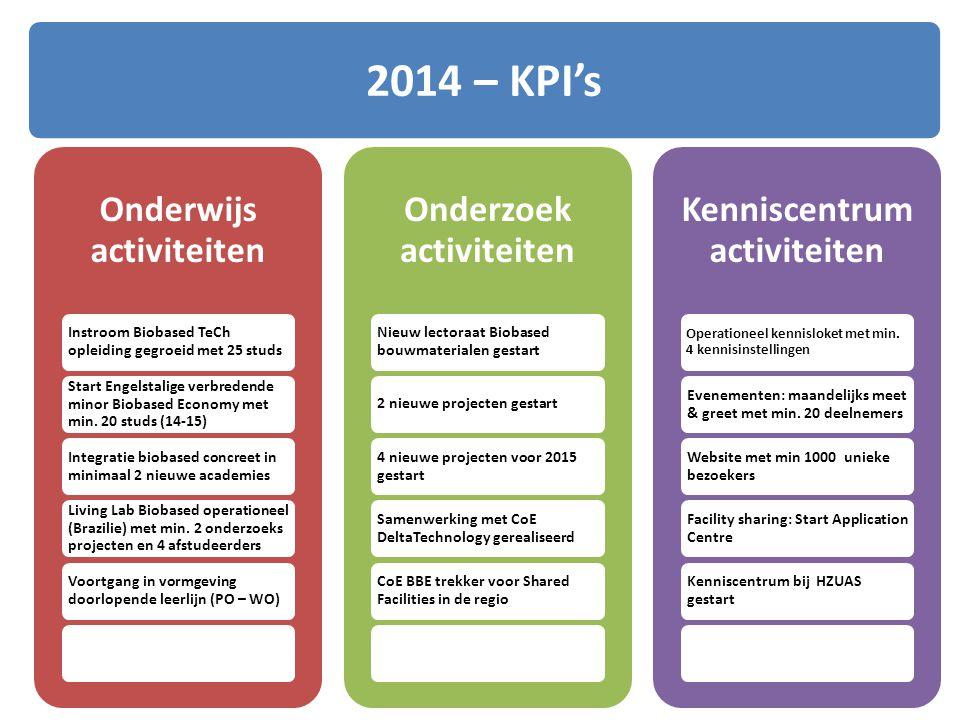 2014 – KPI's Onderwijs activiteiten Instroom Biobased TeCh opleiding gegroeid met 25 studs Start Engelstalige verbredende minor Biobased Economy met min.