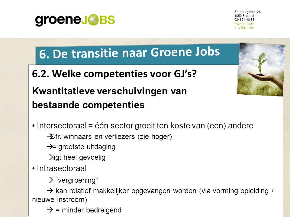 ONDERWERP Edinburgstraat 26 1050 Brussel 02/ 894 46 53 www.a-m.be info@a-m.be 6. De transitie naar Groene Jobs 6.2. Welke competenties voor GJ's? Kwan