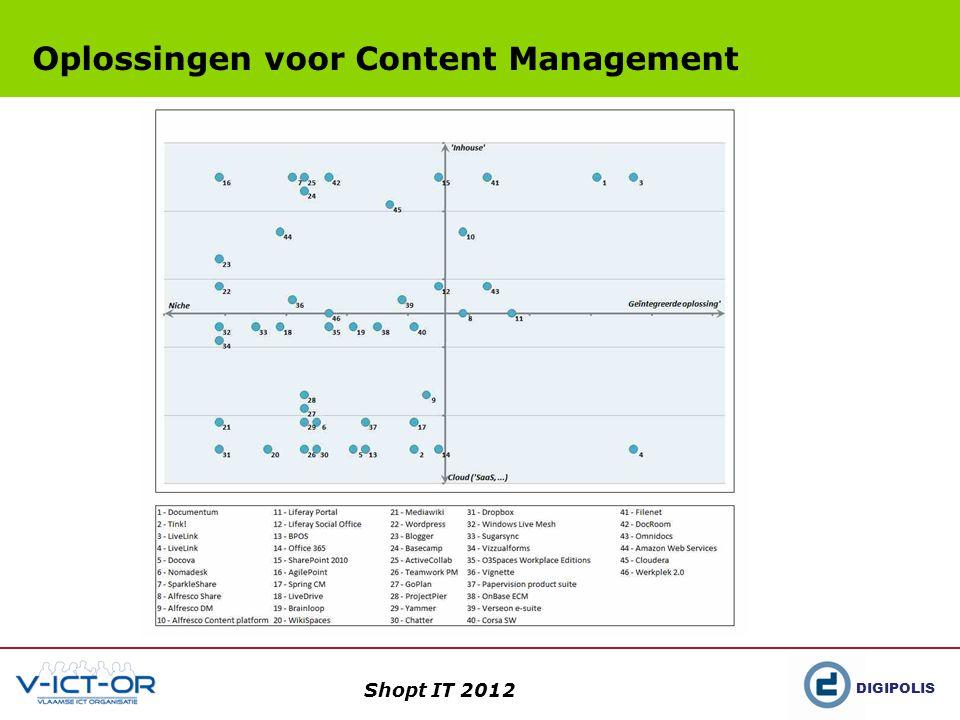 DIGIPOLIS Shopt IT 2012 Datastandaardisatie: Akkoordenschema bij IT-improvisaties