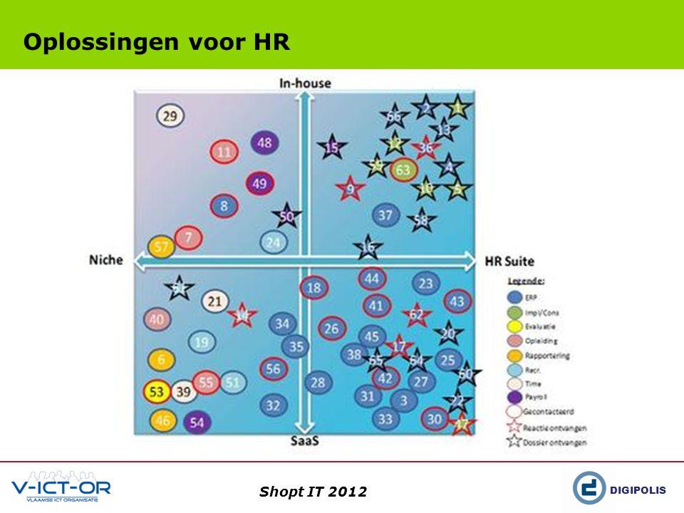 DIGIPOLIS Shopt IT 2012 Oplossingen voor Facility Management