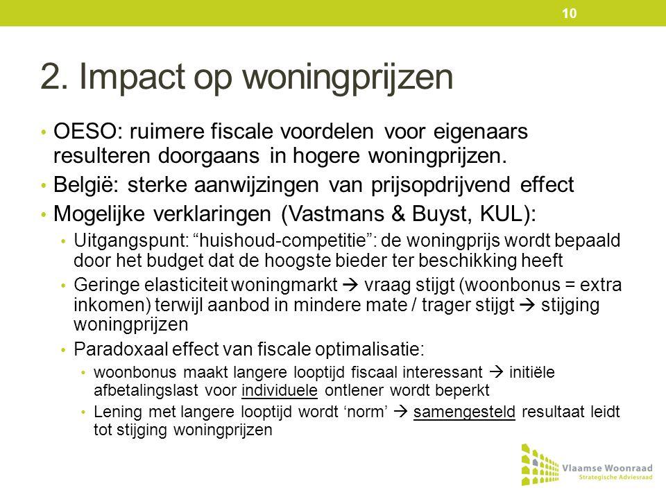 2. Impact op woningprijzen • OESO: ruimere fiscale voordelen voor eigenaars resulteren doorgaans in hogere woningprijzen. • België: sterke aanwijzinge