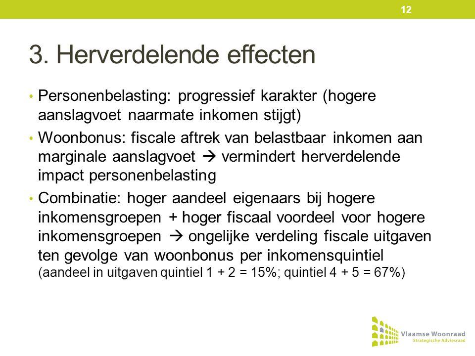 3. Herverdelende effecten • Personenbelasting: progressief karakter (hogere aanslagvoet naarmate inkomen stijgt) • Woonbonus: fiscale aftrek van belas