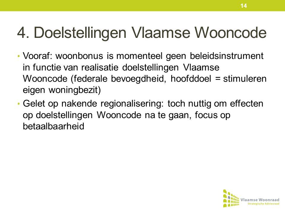 4. Doelstellingen Vlaamse Wooncode • Vooraf: woonbonus is momenteel geen beleidsinstrument in functie van realisatie doelstellingen Vlaamse Wooncode (