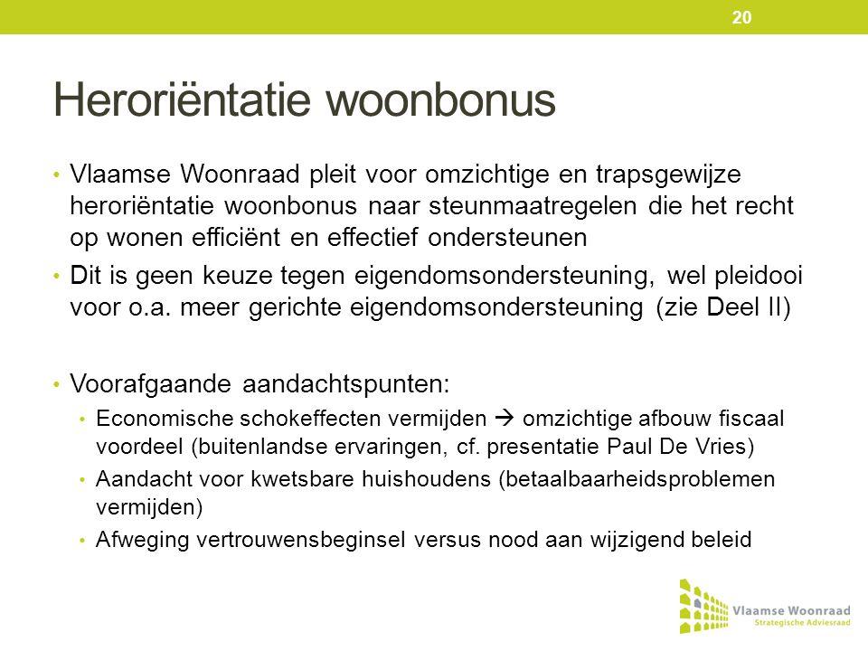 Heroriëntatie woonbonus • Vlaamse Woonraad pleit voor omzichtige en trapsgewijze heroriëntatie woonbonus naar steunmaatregelen die het recht op wonen efficiënt en effectief ondersteunen • Dit is geen keuze tegen eigendomsondersteuning, wel pleidooi voor o.a.
