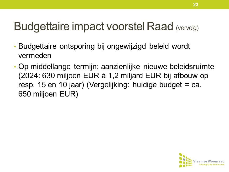 Budgettaire impact voorstel Raad (vervolg) • Budgettaire ontsporing bij ongewijzigd beleid wordt vermeden • Op middellange termijn: aanzienlijke nieuwe beleidsruimte (2024: 630 miljoen EUR à 1,2 miljard EUR bij afbouw op resp.