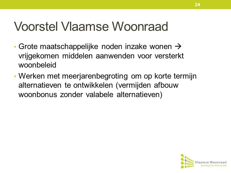 Voorstel Vlaamse Woonraad • Grote maatschappelijke noden inzake wonen  vrijgekomen middelen aanwenden voor versterkt woonbeleid • Werken met meerjarenbegroting om op korte termijn alternatieven te ontwikkelen (vermijden afbouw woonbonus zonder valabele alternatieven) 24