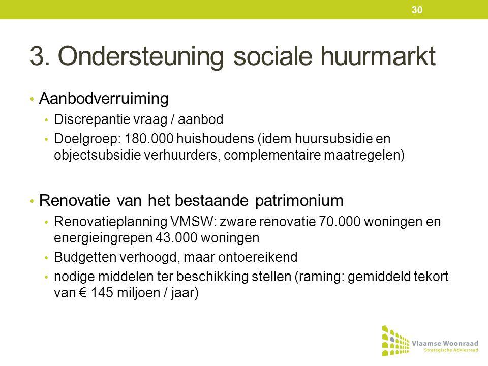 3. Ondersteuning sociale huurmarkt • Aanbodverruiming • Discrepantie vraag / aanbod • Doelgroep: 180.000 huishoudens (idem huursubsidie en objectsubsi