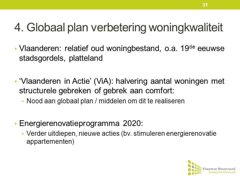 4. Globaal plan verbetering woningkwaliteit • Vlaanderen: relatief oud woningbestand, o.a.