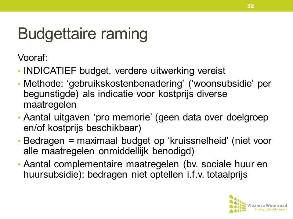 Budgettaire raming Vooraf: • INDICATIEF budget, verdere uitwerking vereist • Methode: 'gebruikskostenbenadering' ('woonsubsidie' per begunstigde) als indicatie voor kostprijs diverse maatregelen • Aantal uitgaven 'pro memorie' (geen data over doelgroep en/of kostprijs beschikbaar) • Bedragen = maximaal budget op 'kruissnelheid' (niet voor alle maatregelen onmiddellijk benodigd) • Aantal complementaire maatregelen (bv.