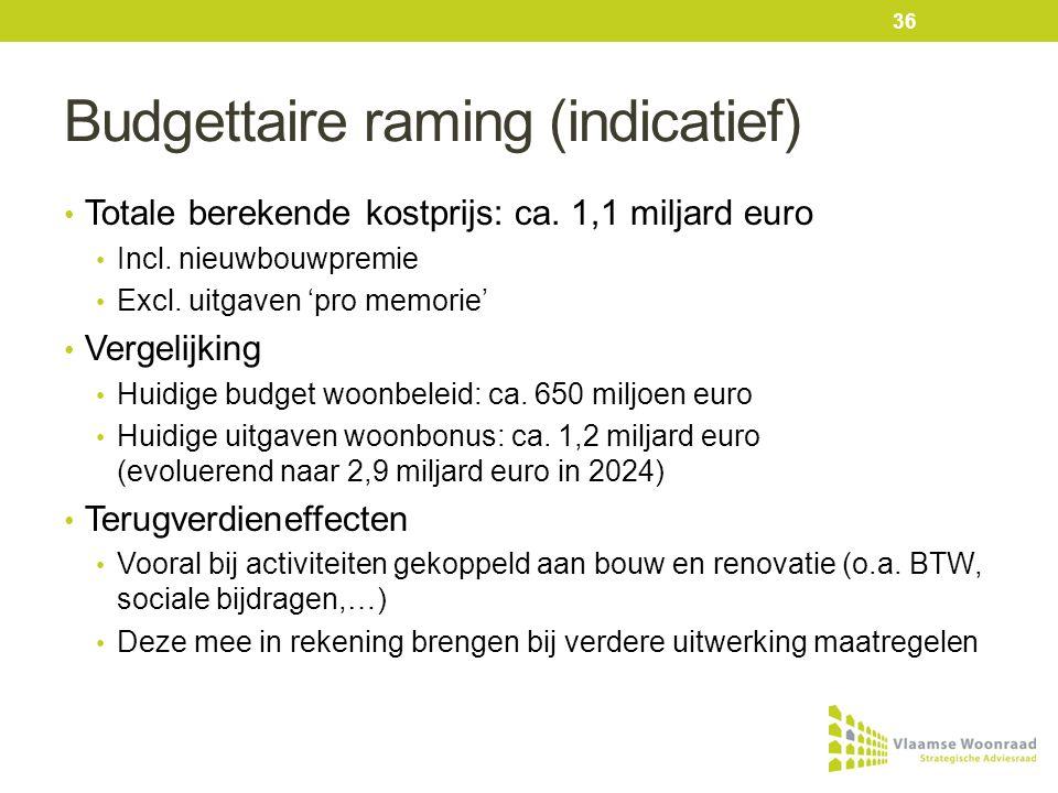 Budgettaire raming (indicatief) • Totale berekende kostprijs: ca.