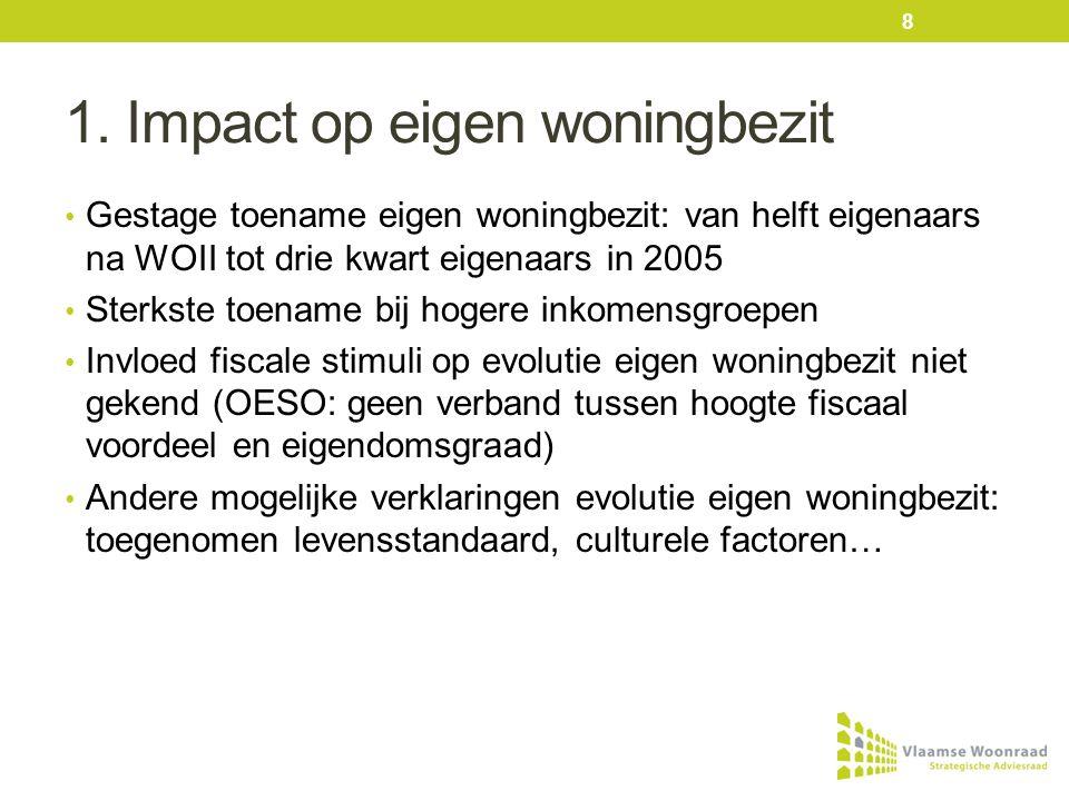 1. Impact op eigen woningbezit • Gestage toename eigen woningbezit: van helft eigenaars na WOII tot drie kwart eigenaars in 2005 • Sterkste toename bi