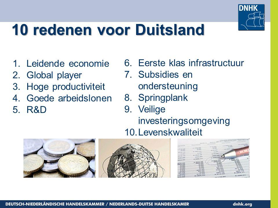 10 redenen voor Duitsland 1.Leidende economie 2.Global player 3.Hoge productiviteit 4.Goede arbeidslonen 5.R&D 6.Eerste klas infrastructuur 7.Subsidie