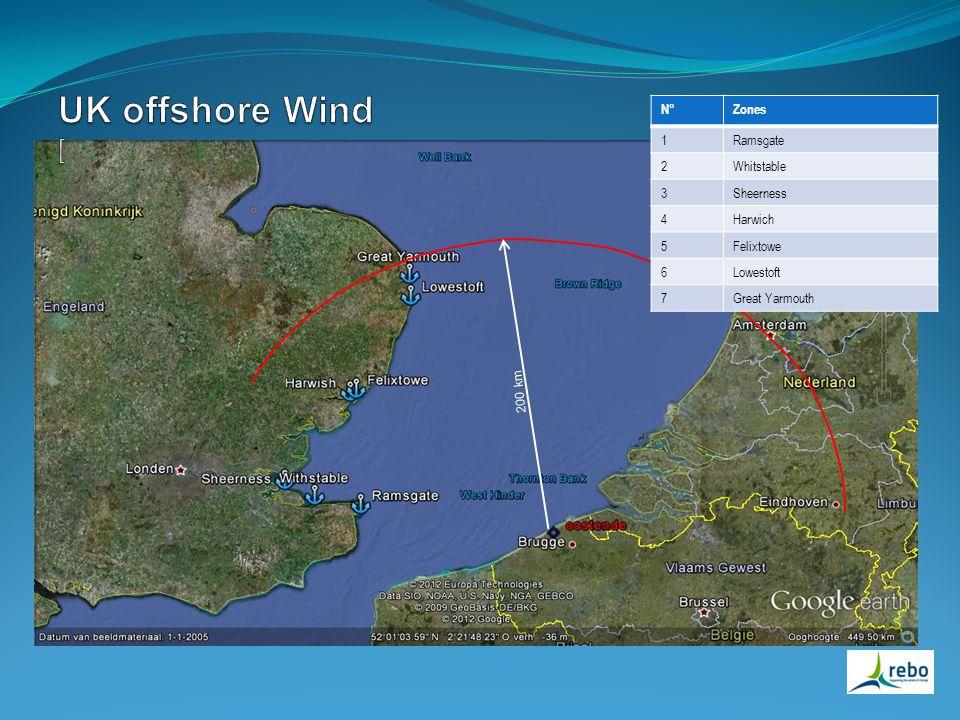 200 km N°Zones 1Ramsgate 2Whitstable 3Sheerness 4Harwich 5Felixtowe 6Lowestoft 7Great Yarmouth