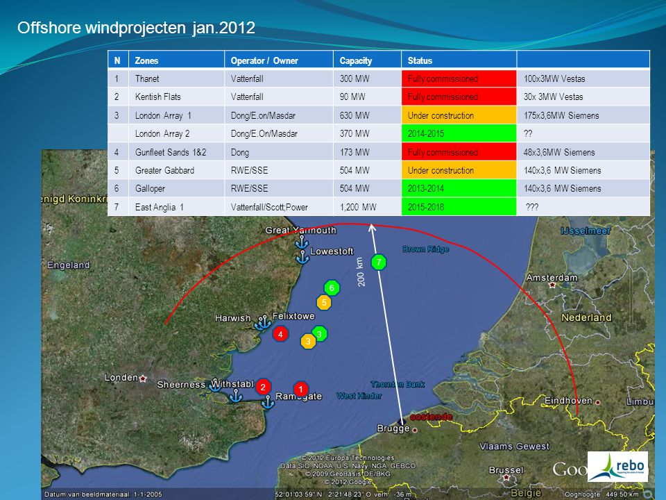 Zone for offshore activity