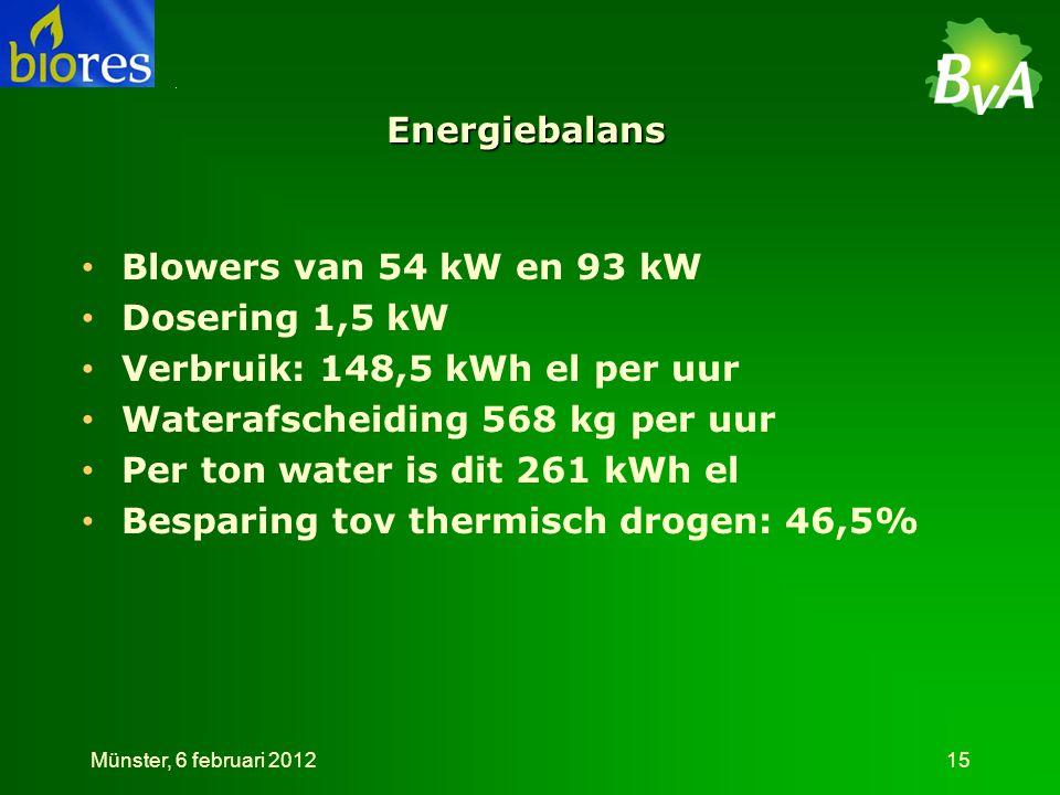 Energiebalans • Blowers van 54 kW en 93 kW • Dosering 1,5 kW • Verbruik: 148,5 kWh el per uur • Waterafscheiding 568 kg per uur • Per ton water is dit 261 kWh el • Besparing tov thermisch drogen: 46,5% Münster, 6 februari 201215