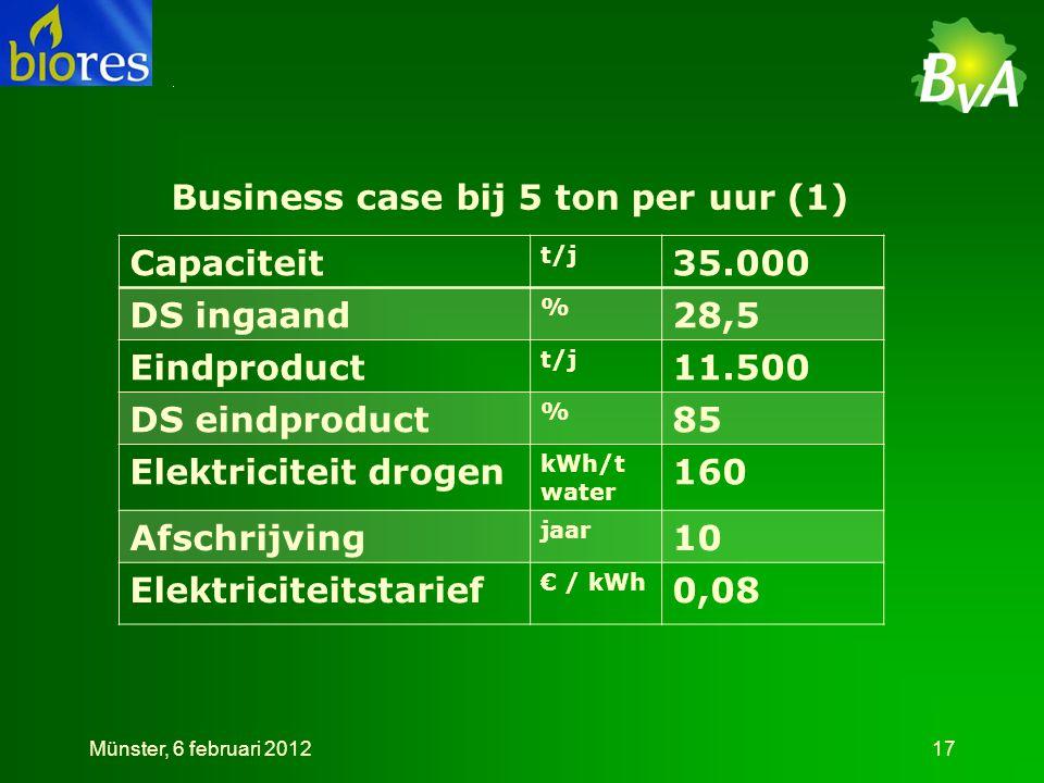 Business case bij 5 ton per uur (1) Capaciteit t/j 35.000 DS ingaand % 28,5 Eindproduct t/j 11.500 DS eindproduct % 85 Elektriciteit drogen kWh/t water 160 Afschrijving jaar 10 Elektriciteitstarief € / kWh 0,08 17Münster, 6 februari 2012