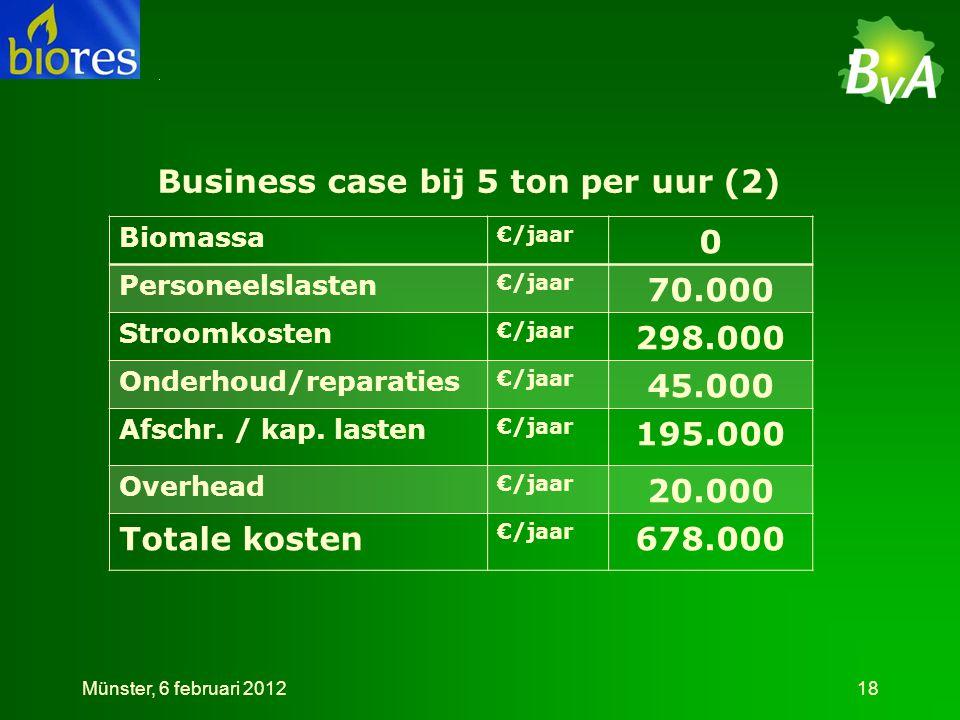 Business case bij 5 ton per uur (2) Biomassa €/jaar 0 Personeelslasten €/jaar 70.000 Stroomkosten €/jaar 298.000 Onderhoud/reparaties €/jaar 45.000 Afschr.