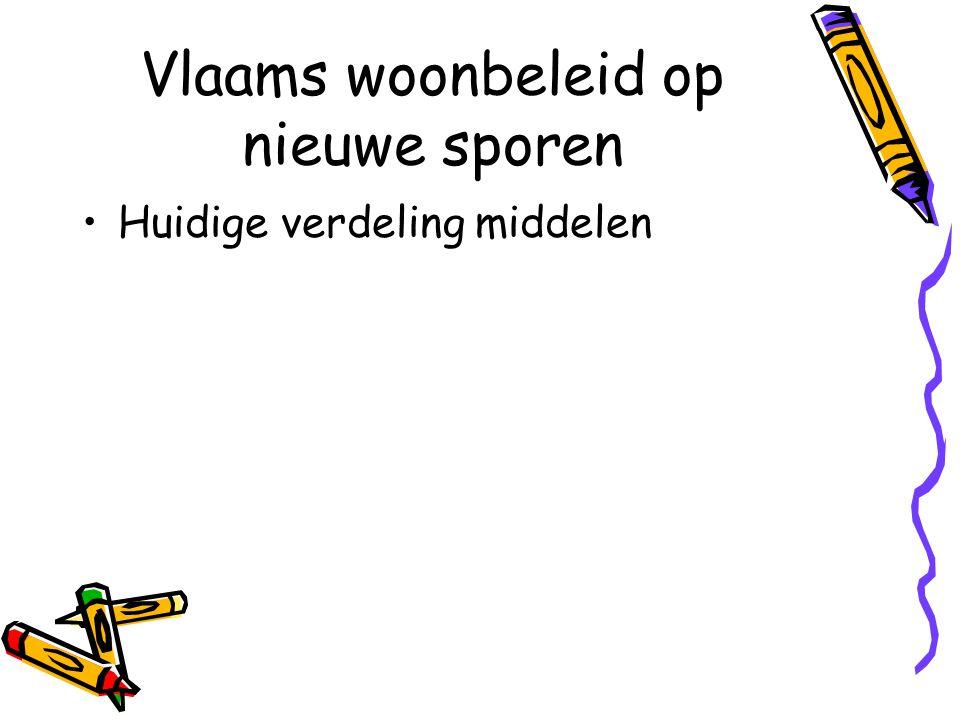 Vlaams woonbeleid op nieuwe sporen •Huidige verdeling middelen